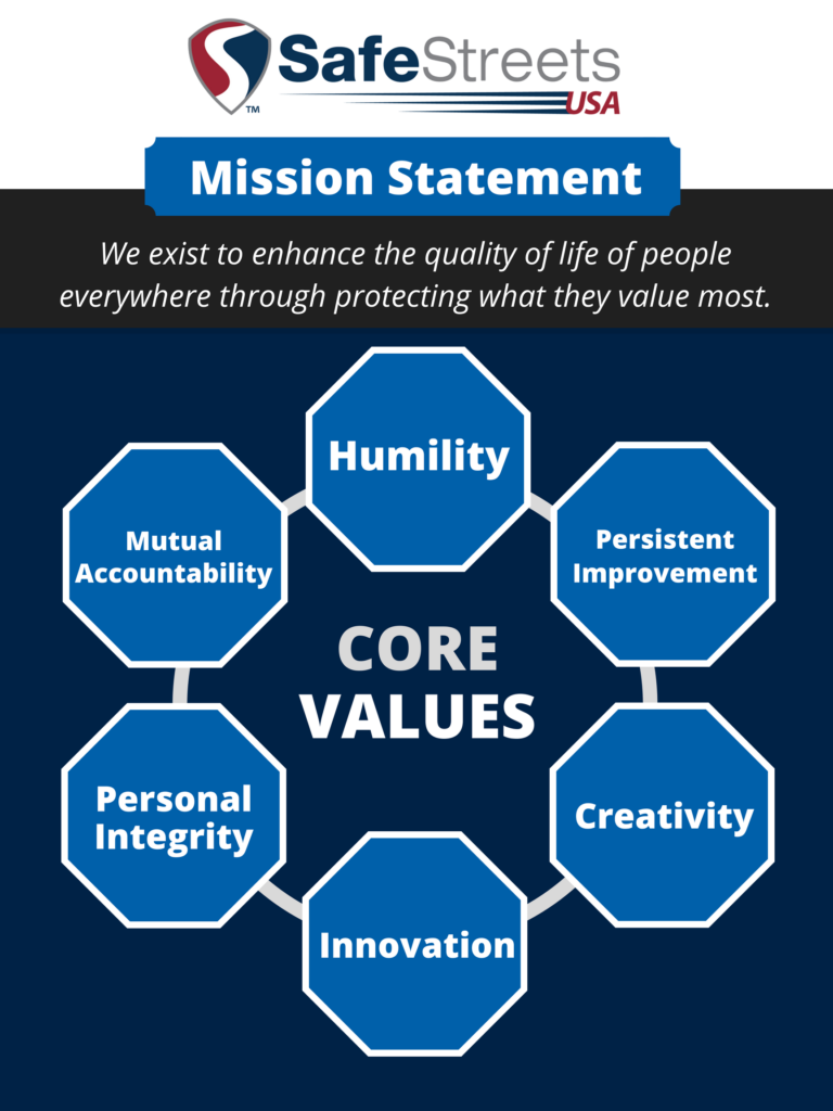 Mission Statement - Humility - Persistent Improvement - Creativity - Innovation - Personal Integrity - Mutual Accountability