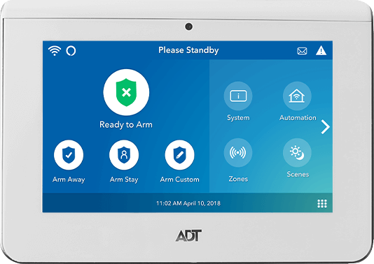 Home Security System Control Panel
